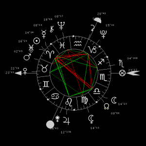 Pleine lune du 04/04/2015 Pl04042015